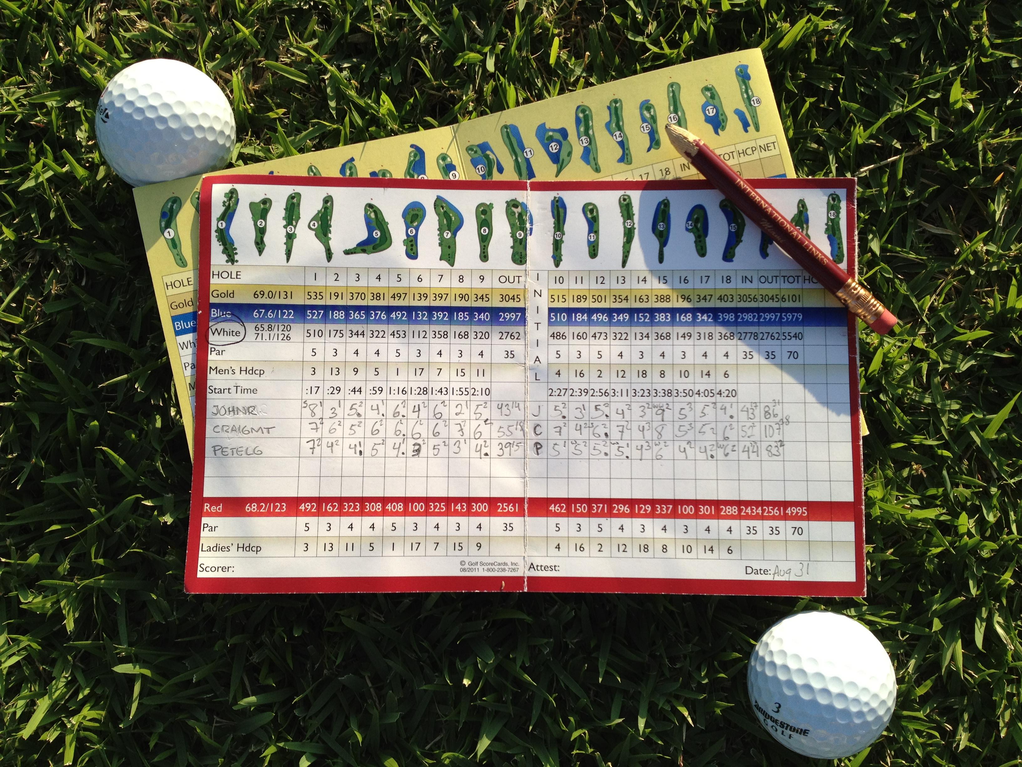 Cách tính điểm trong 1 trận đấu trong golf